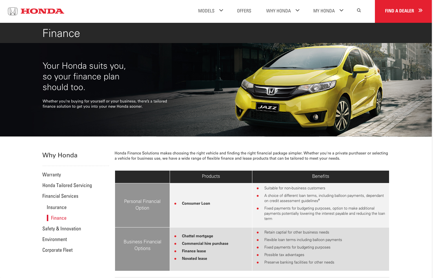 Honda Desktop Financing Tab Layout 8istudio